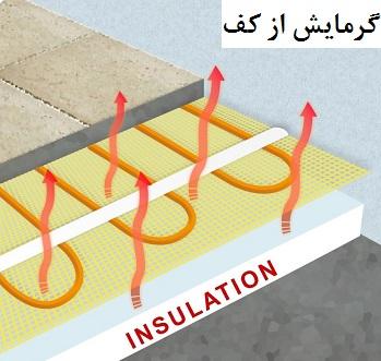 گرمایش از کف چه مزایایی دارد؟